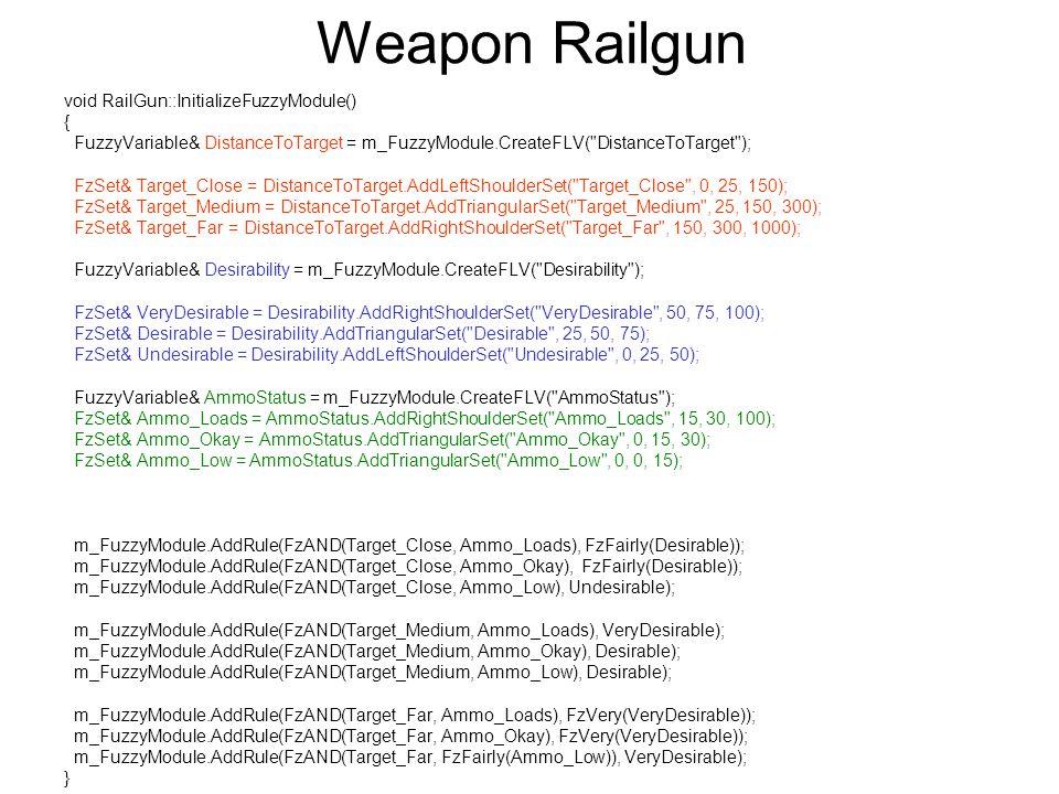 Weapon Railgun void RailGun::InitializeFuzzyModule() {