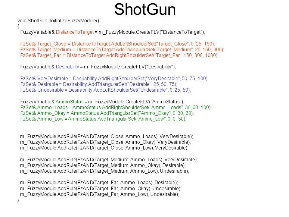ShotGun void ShotGun::InitializeFuzzyModule() {