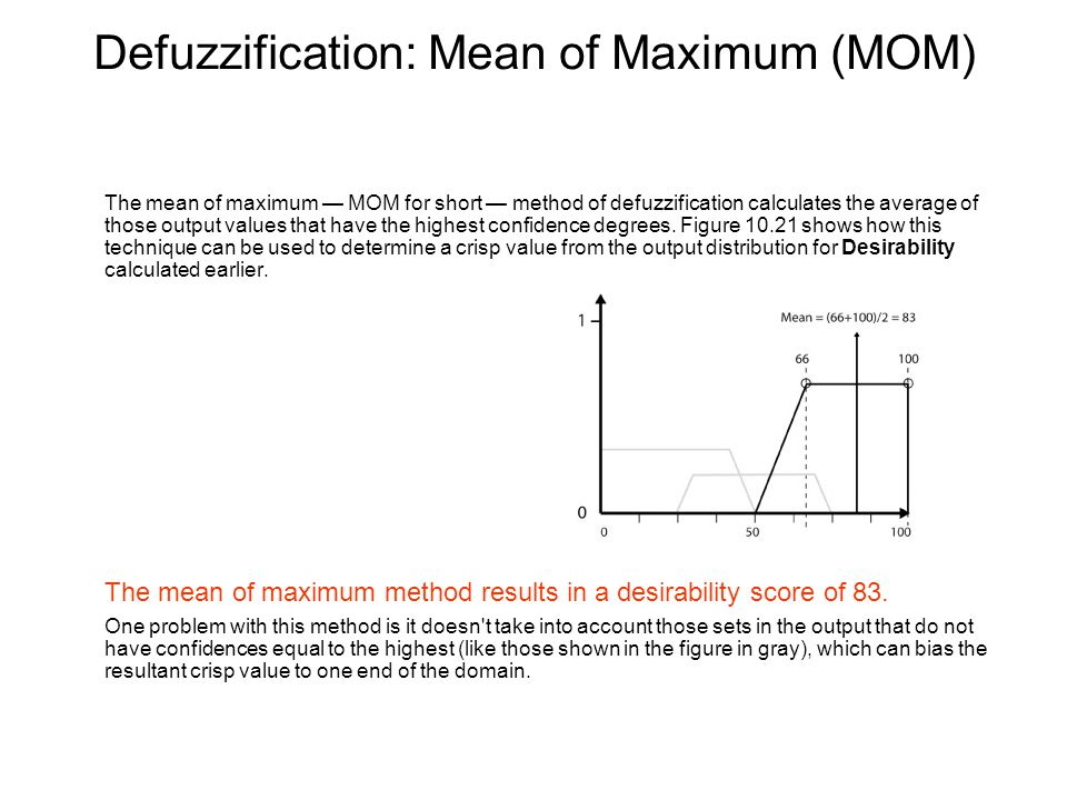 Defuzzification: Mean of Maximum (MOM)