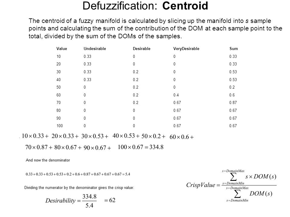 Defuzzification: Centroid