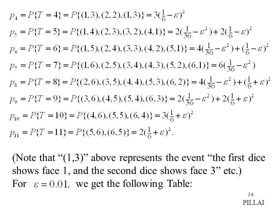 (Note that (1,3) above represents the event the first dice