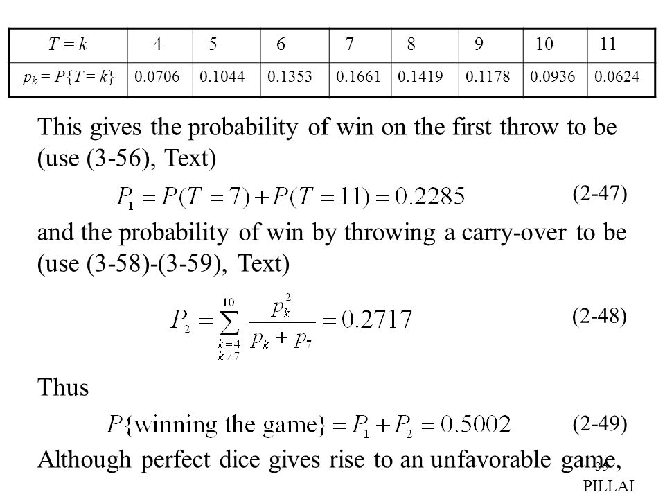 This gives the probability of win on the first throw to be