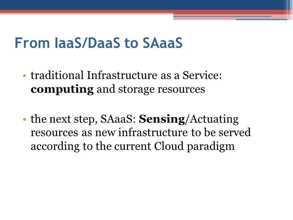 From IaaS/DaaS to SAaaS