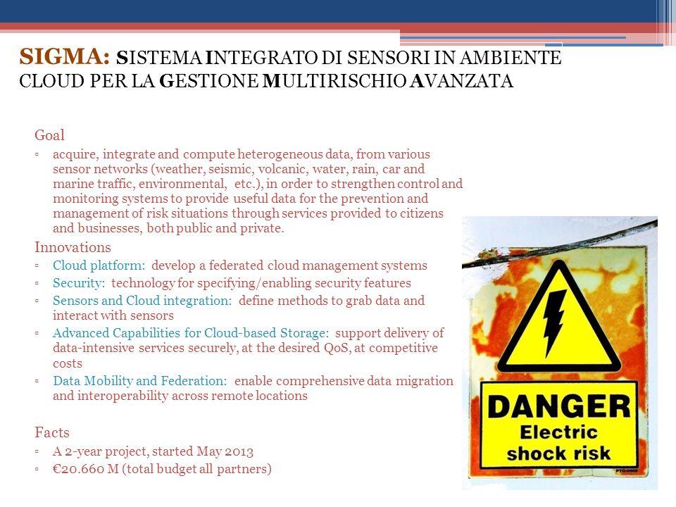 SIGMA: SISTEMA INTEGRATO DI SENSORI IN AMBIENTE CLOUD PER LA GESTIONE MULTIRISCHIO AVANZATA