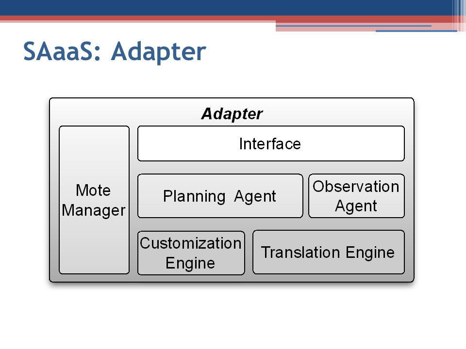 SAaaS: Adapter The Observation Agent requests, retrieves and eventually pre-processes measurements.