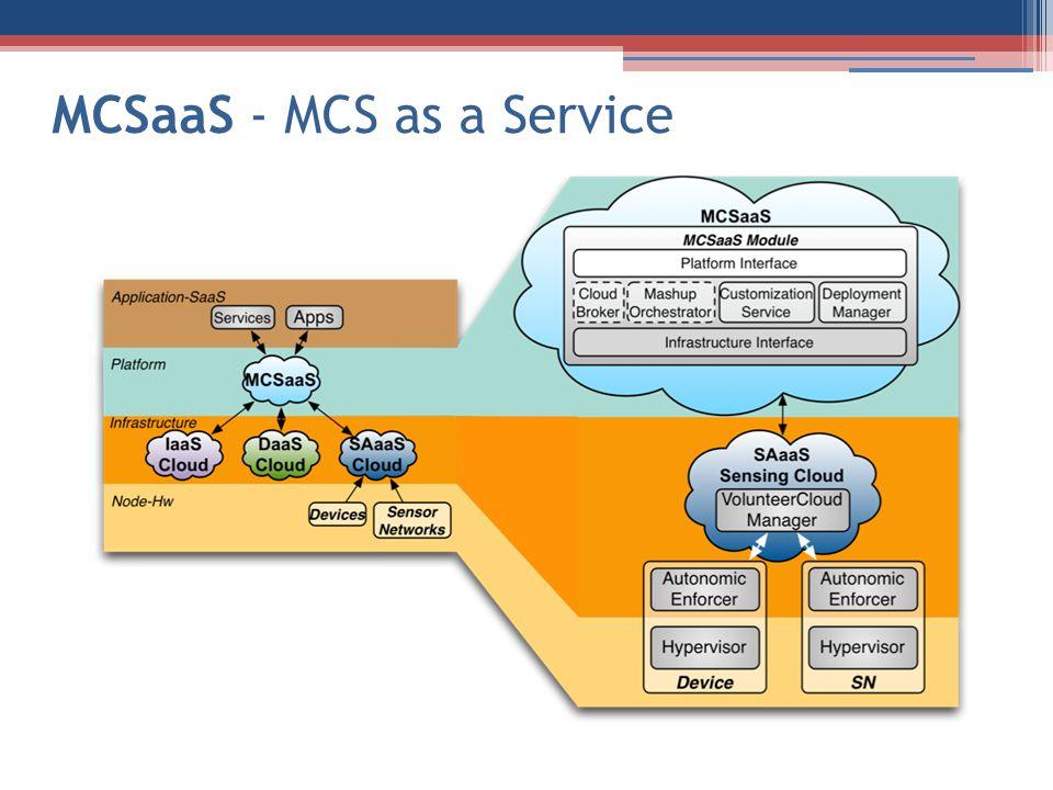 MCSaaS - MCS as a Service