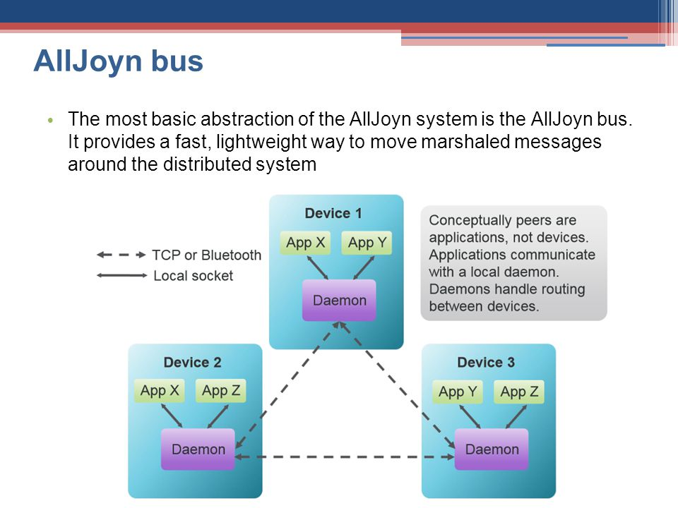AllJoyn bus