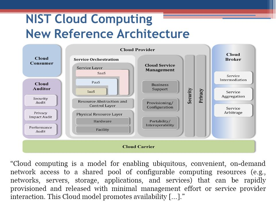 NIST Cloud Computing New Reference Architecture
