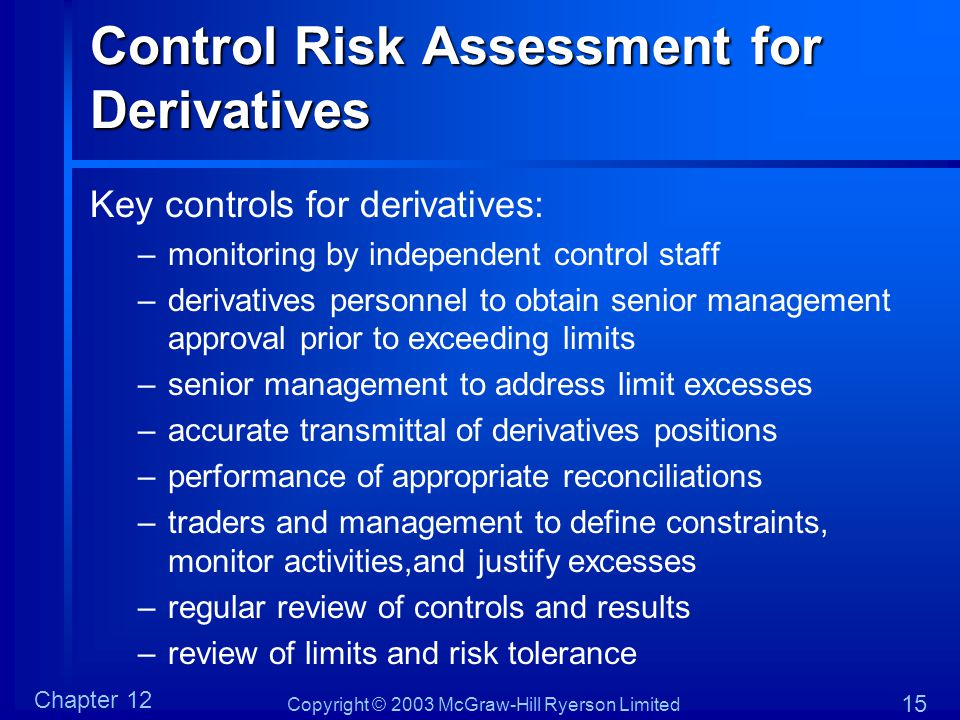 Control Risk Assessment for Derivatives