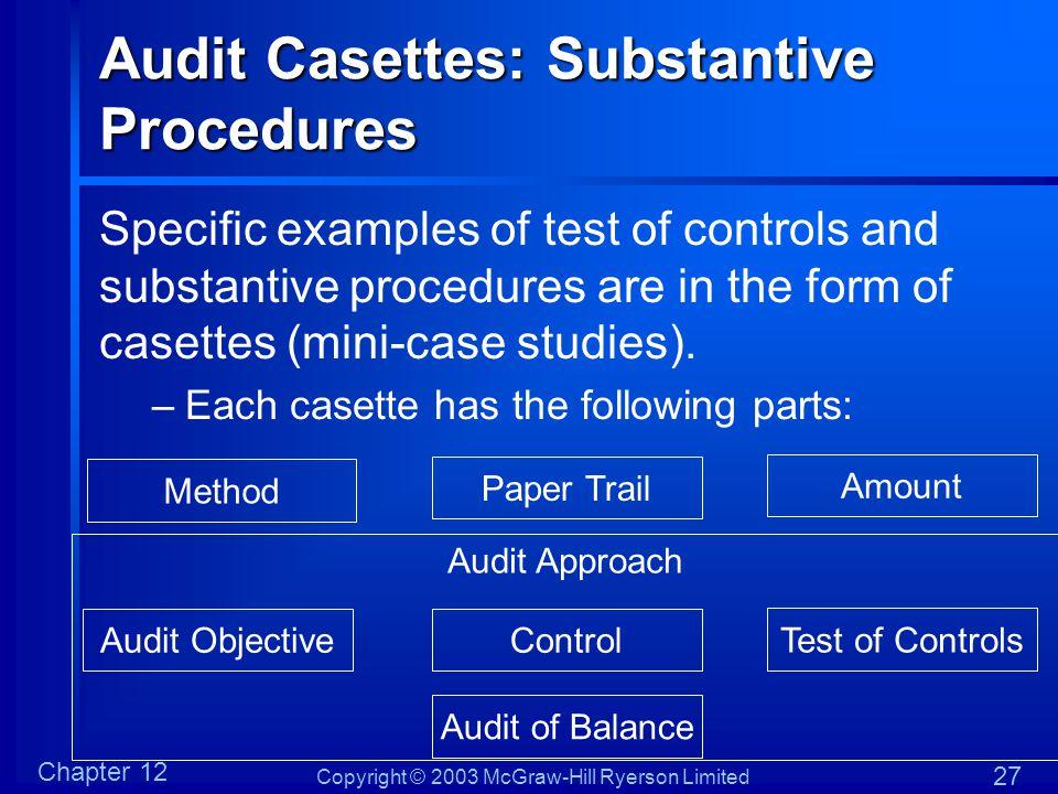 Audit Casettes: Substantive Procedures