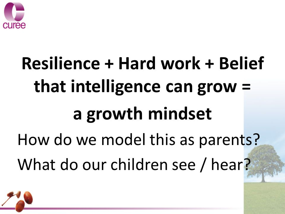 Resilience + Hard work + Belief that intelligence can grow =