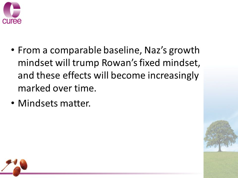 From a comparable baseline, Naz's growth mindset will trump Rowan's fixed mindset, and these effects will become increasingly marked over time.