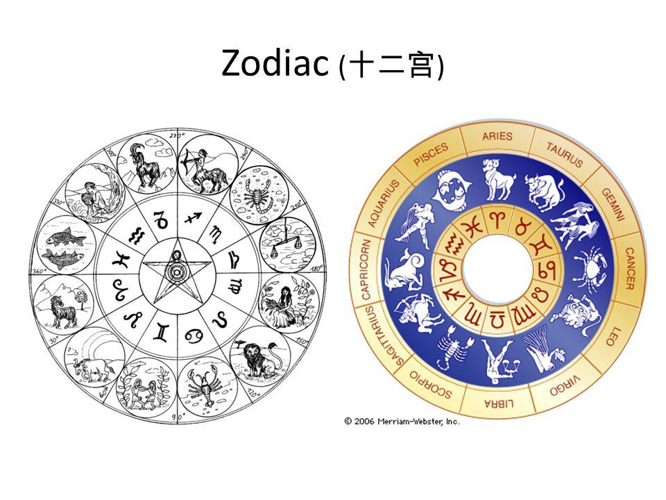 Zodiac (十二宫)