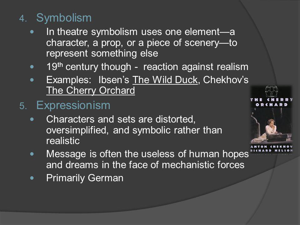 Symbolism Expressionism