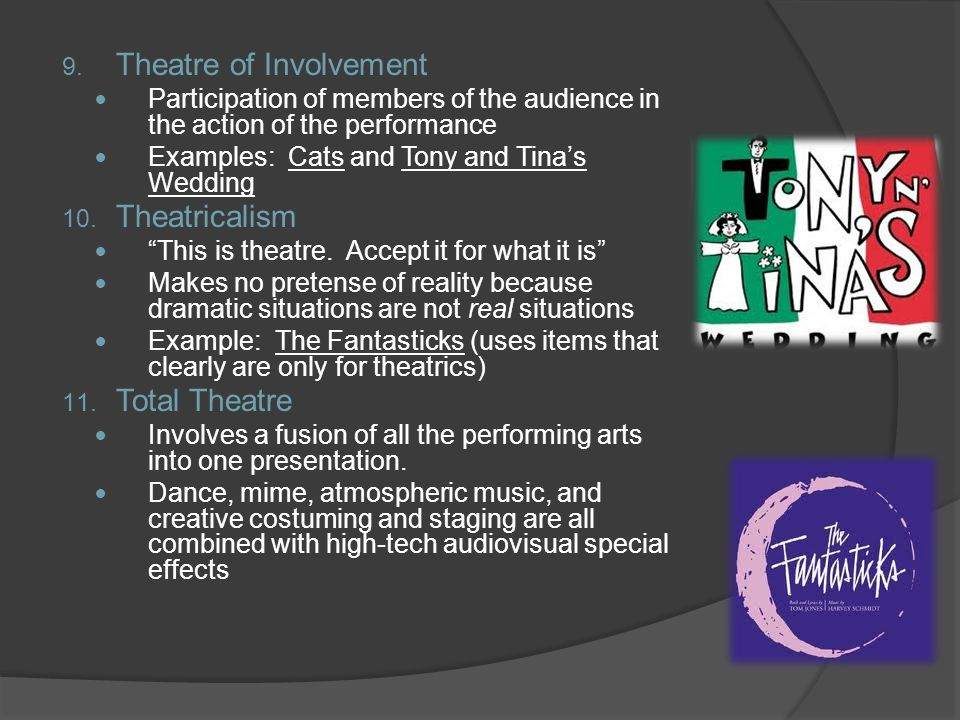 Theatre of Involvement