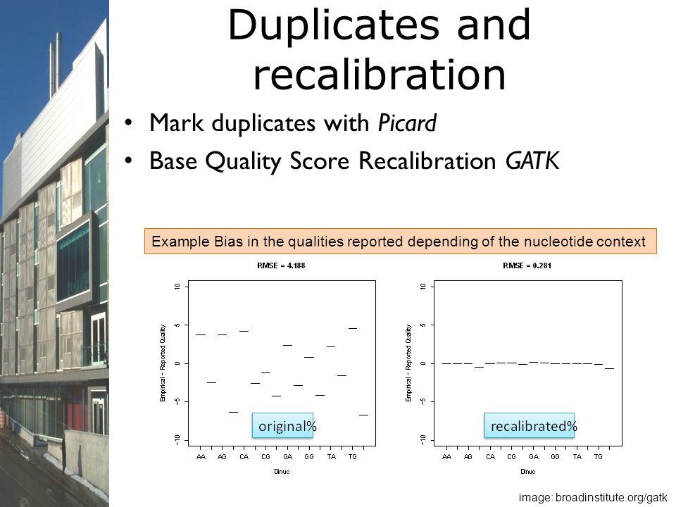 Duplicates and recalibration