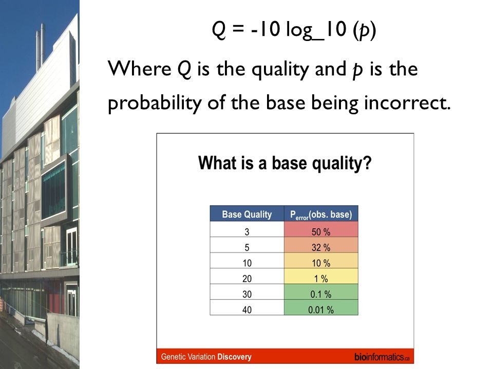 Q = -10 log_10 (p) Where Q is the quality and p is the probability of the base being incorrect.