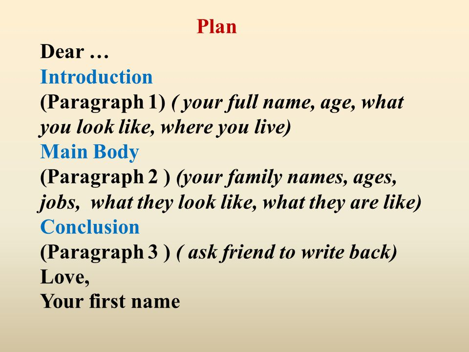 Plan Dear … Introduction (Paragraph 1) ( your full name, age, what you look like, where you live) Main Body (Paragraph 2 ) (your family names, ages, jobs, what they look like, what they are like) Conclusion (Paragraph 3 ) ( ask friend to write back) Love, Your first name