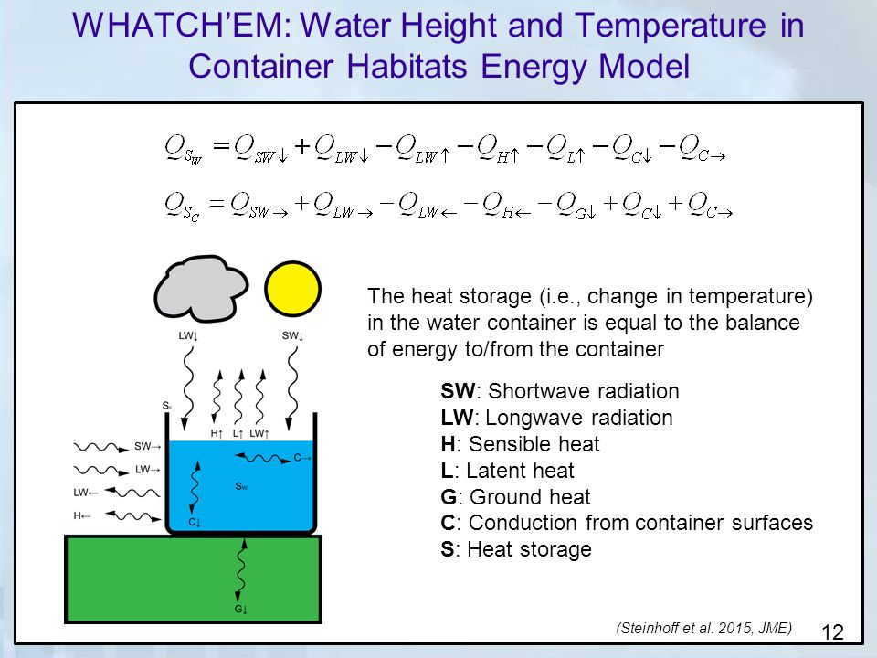WHATCH'EM: Water Height and Temperature in Container Habitats Energy Model