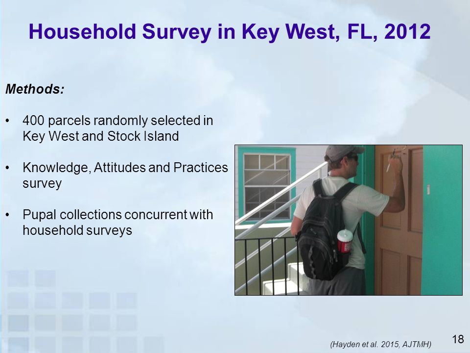 Household Survey in Key West, FL, 2012