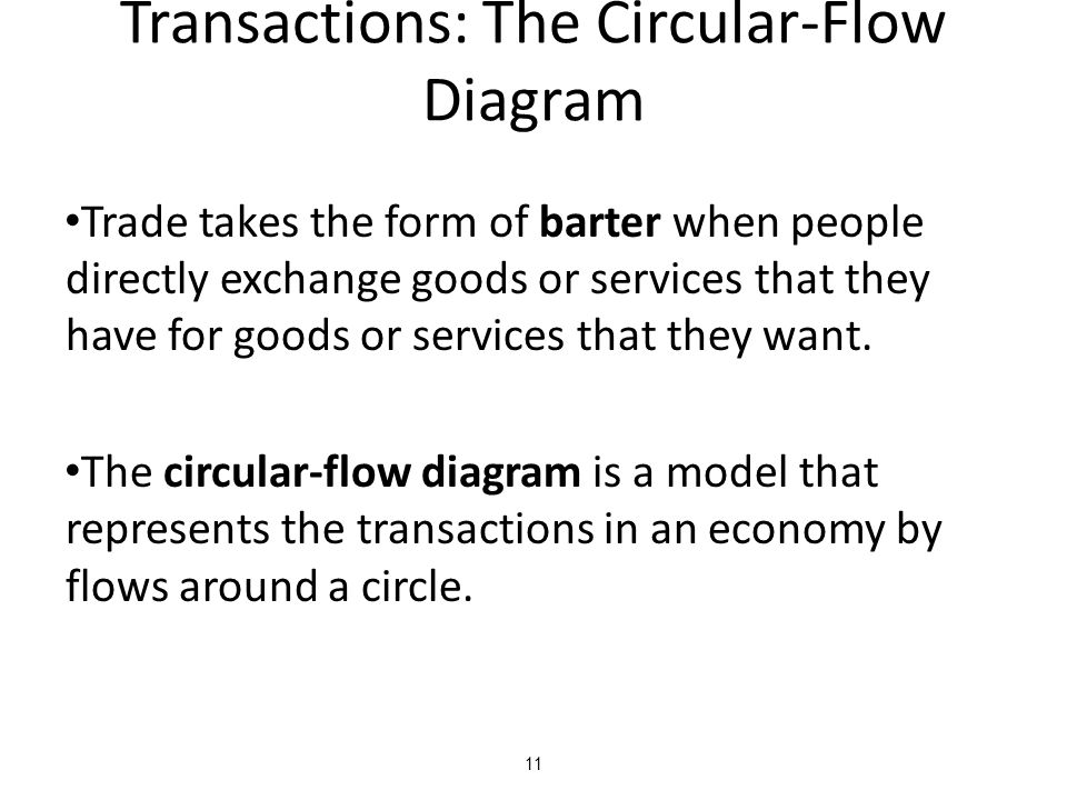 Transactions: The Circular-Flow Diagram