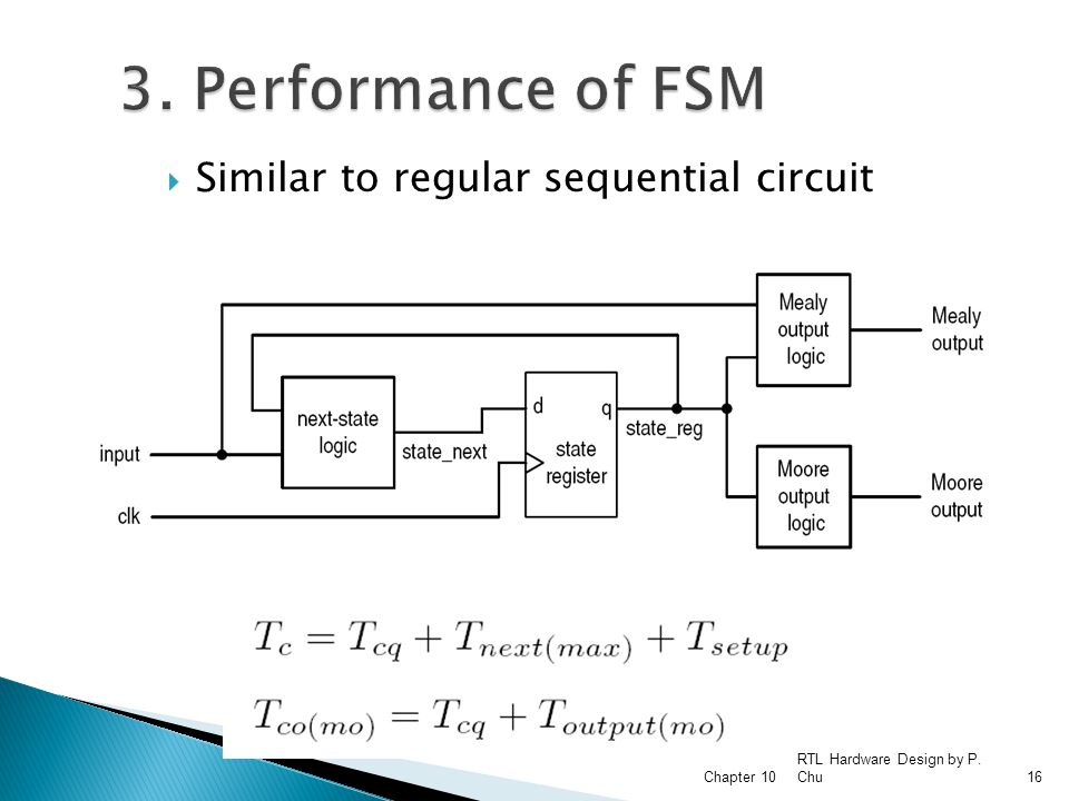 3. Performance of FSM Similar to regular sequential circuit