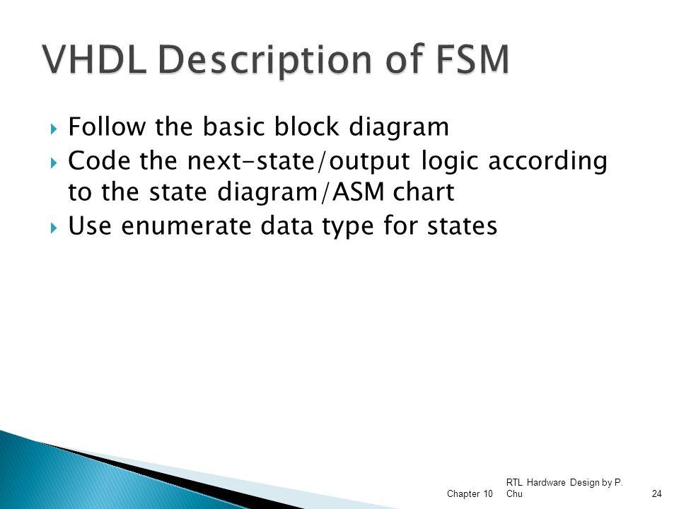 VHDL Description of FSM