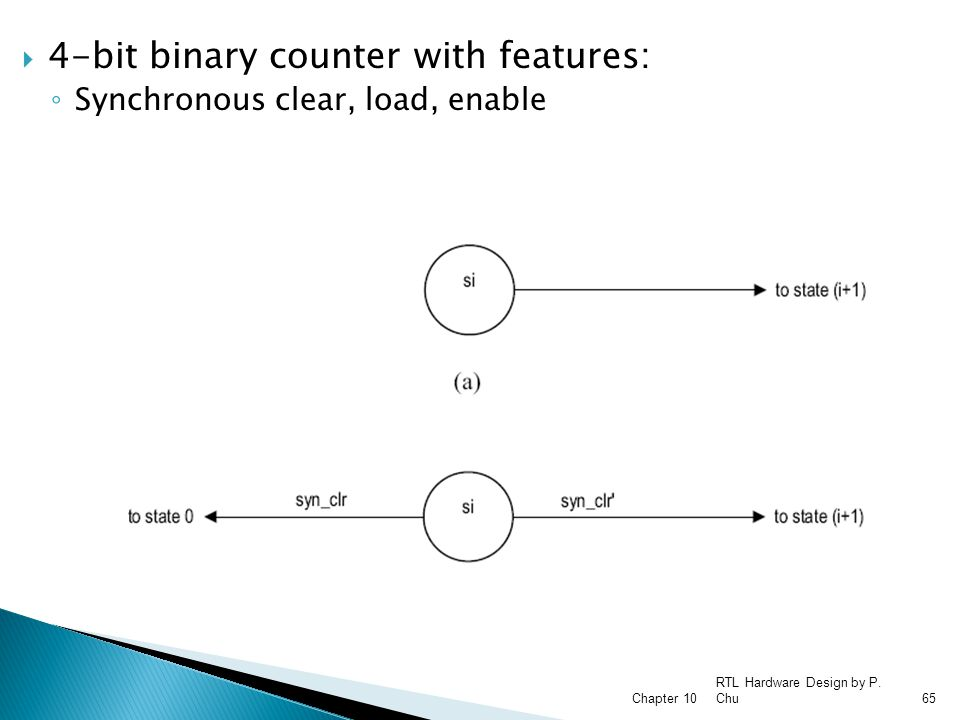 4-bit binary counter with features: