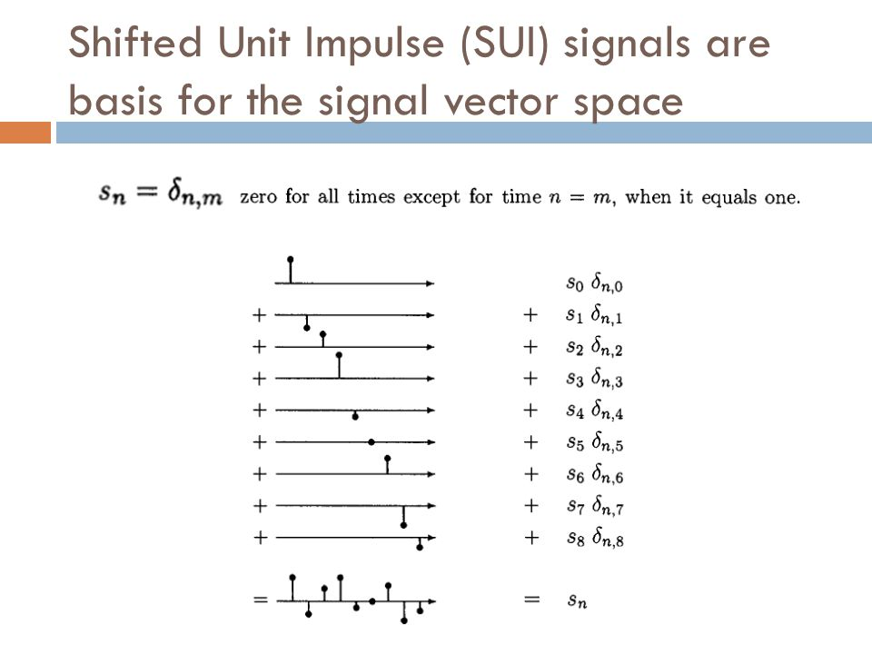 Shifted Unit Impulse (SUI) signals are basis for the signal vector space