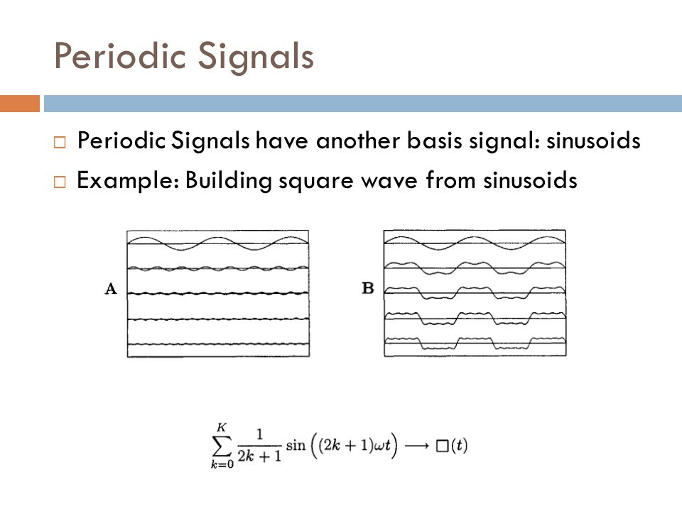 Periodic Signals Periodic Signals have another basis signal: sinusoids