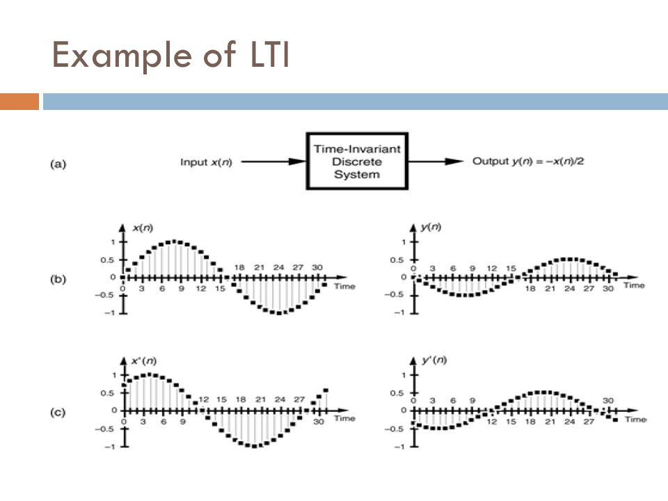 Example of LTI