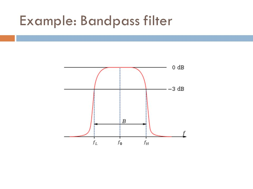Example: Bandpass filter