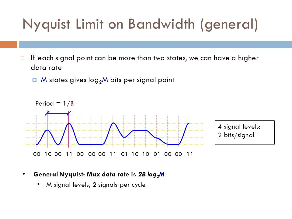 Nyquist Limit on Bandwidth (general)