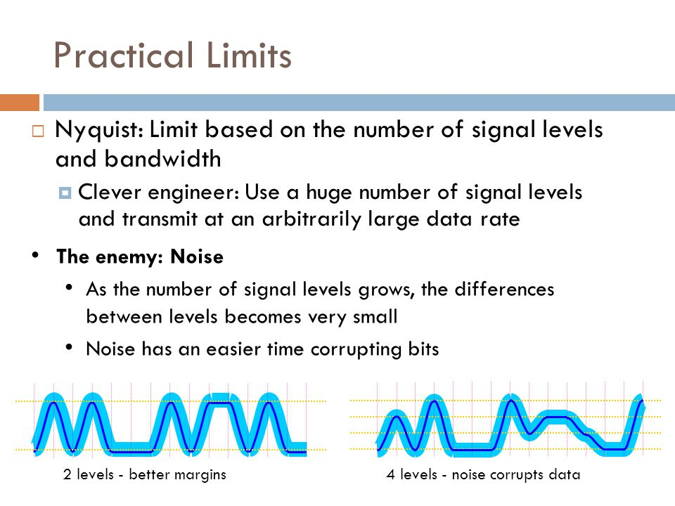 Practical Limits Nyquist: Limit based on the number of signal levels and bandwidth.