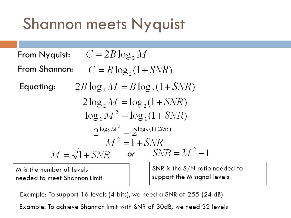 Shannon meets Nyquist From Nyquist: From Shannon: Equating: or