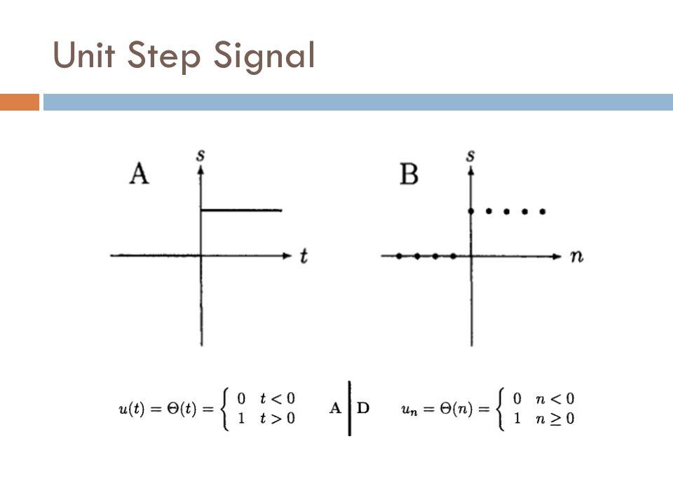 Unit Step Signal