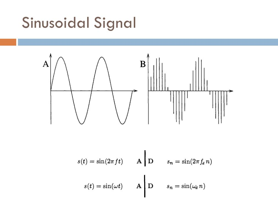 Sinusoidal Signal