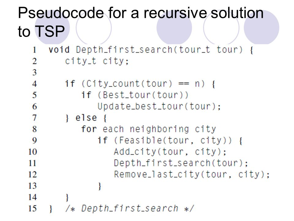 Pseudocode for a recursive solution to TSP