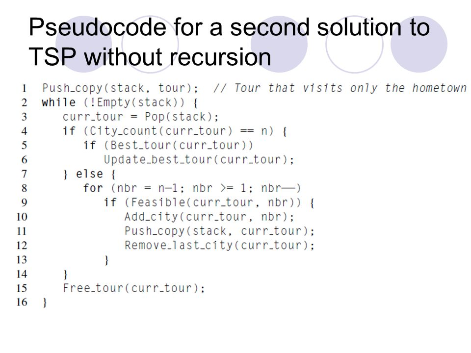 Pseudocode for a second solution to TSP without recursion