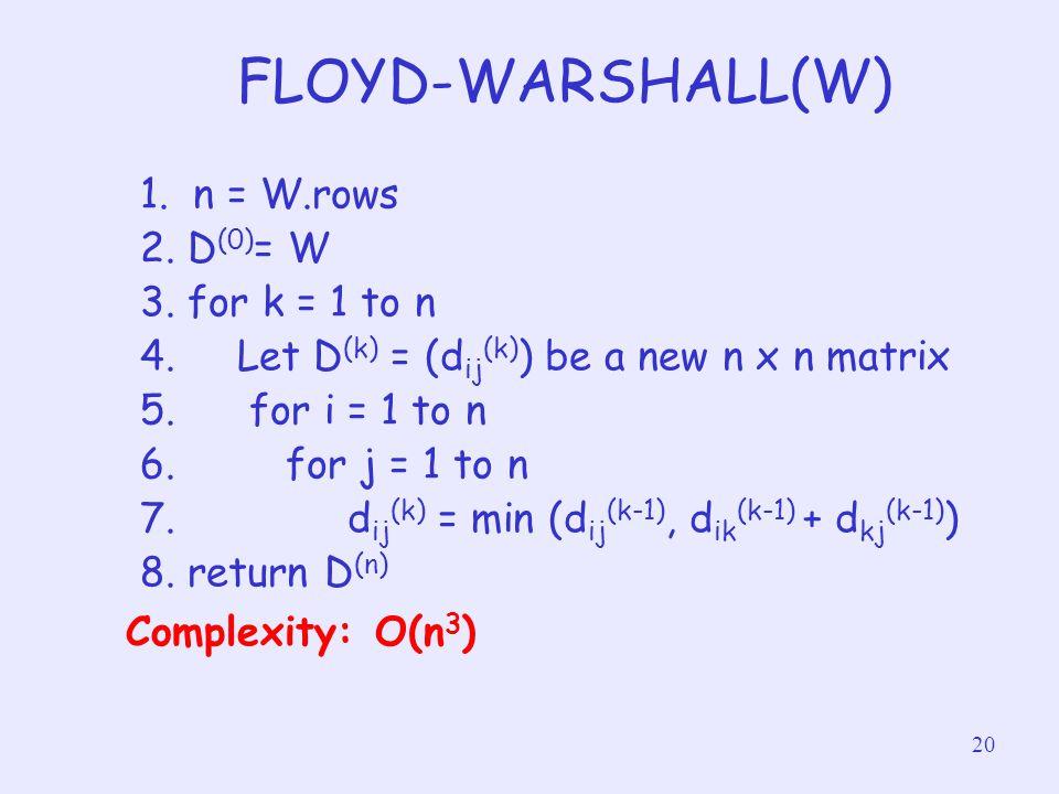 FLOYD-WARSHALL(W)
