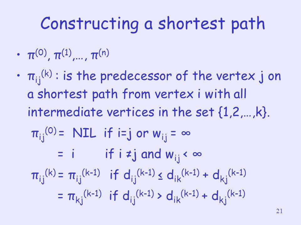Constructing a shortest path