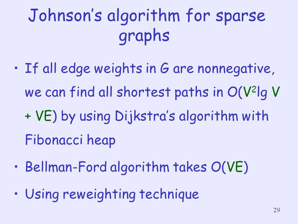 Johnson's algorithm for sparse graphs