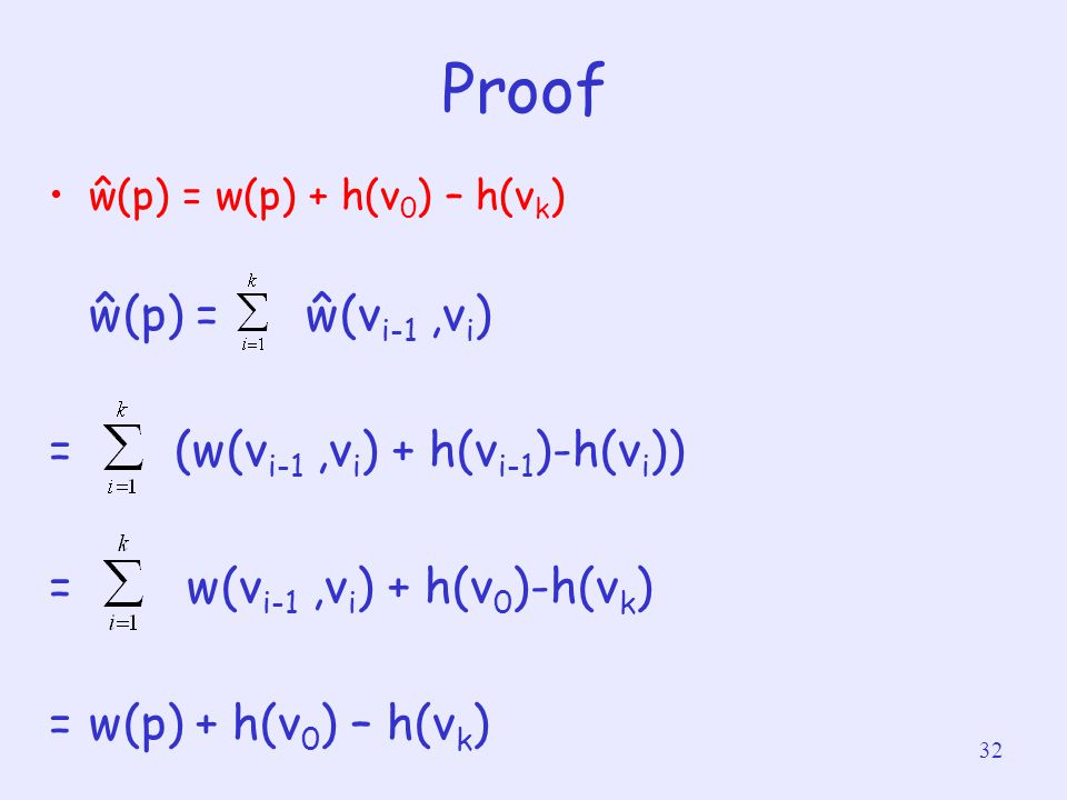 Proof = (w(vi-1 ,vi) + h(vi-1)-h(vi)) = w(vi-1 ,vi) + h(v0)-h(vk)