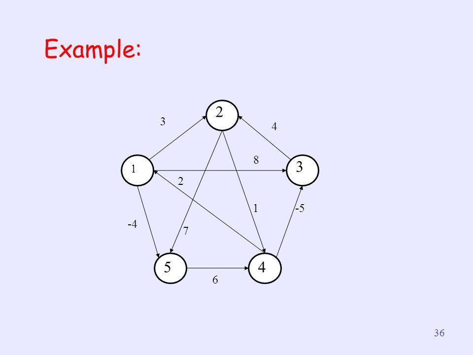Example: -4 1 7 2 6 -5 8 3 4 5