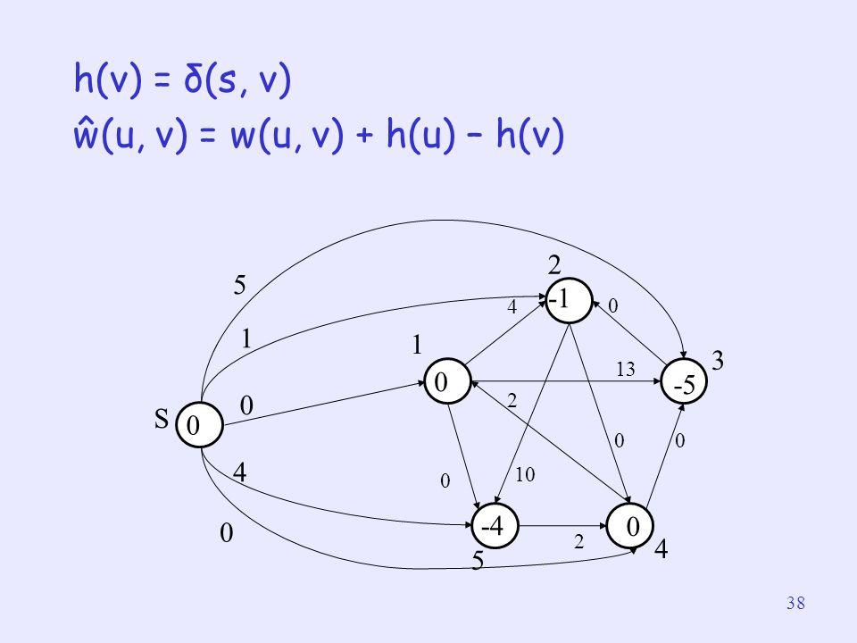 ŵ(u, v) = w(u, v) + h(u) – h(v)