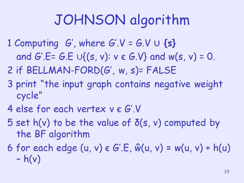 JOHNSON algorithm