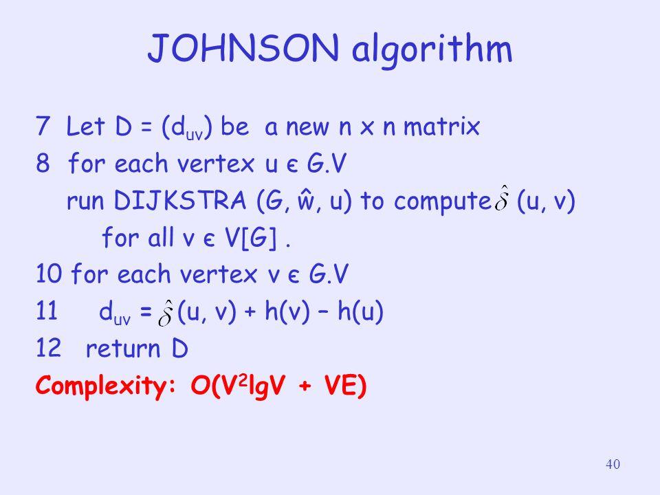 JOHNSON algorithm 7 Let D = (duv) be a new n x n matrix