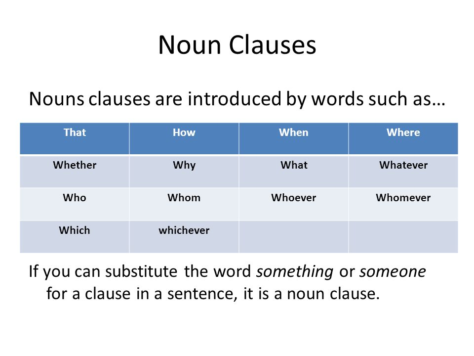 Noun Clauses Nouns clauses are introduced by words such as…