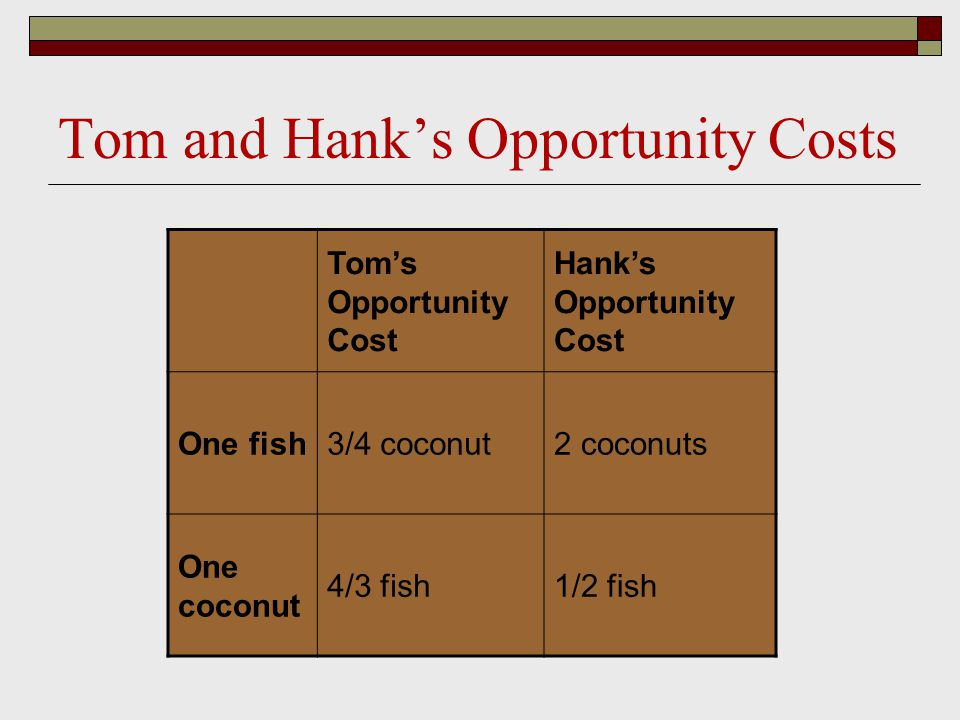 Tom and Hank's Opportunity Costs