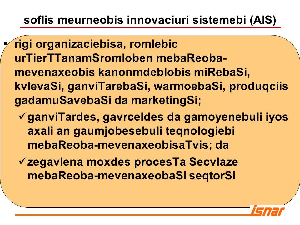 soflis meurneobis innovaciuri sistemebi (AIS)